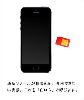 白ロム解説03